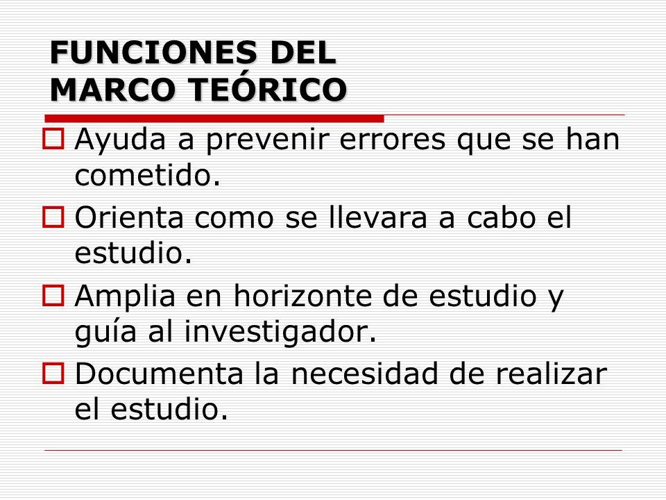 FUNCIONES DEL MARCO TEÓRICO Conduce a la realización de hipótesis.