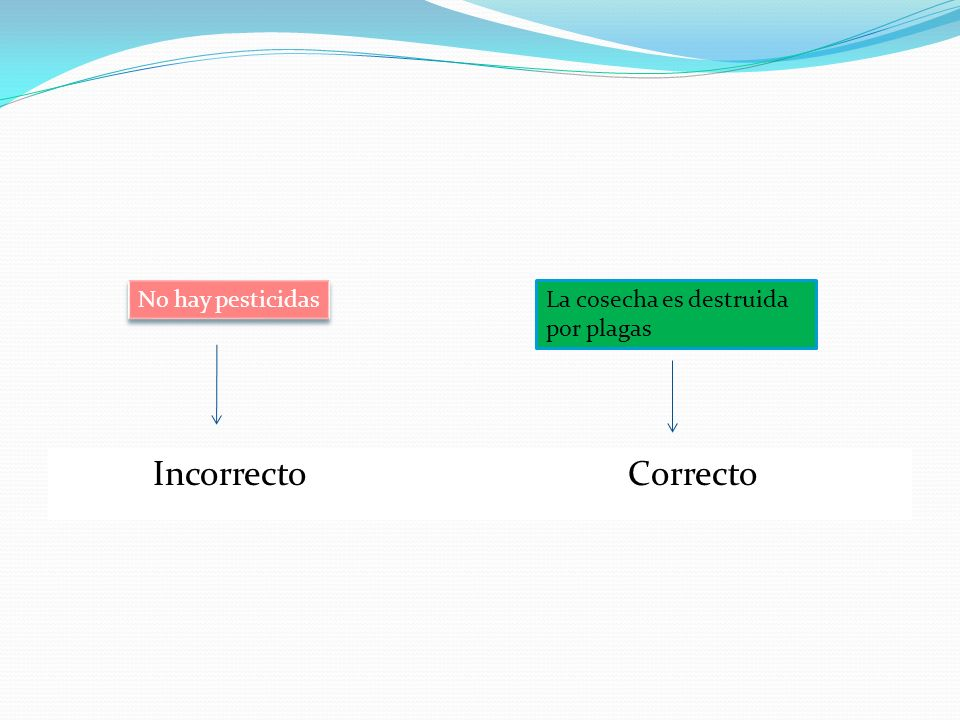 SELECCIÓN DEL PROBLEMA A INVESTIGAR 1. Por consenso 2. Por criterios
