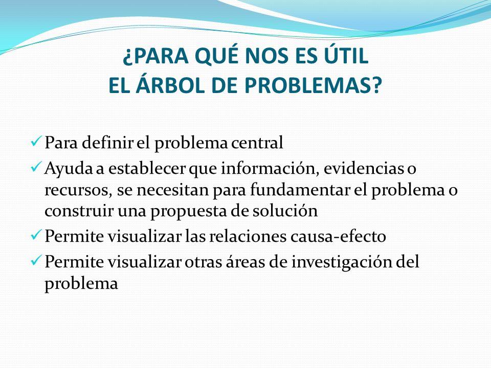 PASOS PARA ELABORAR EL ÁRBOL DE PROBLEMAS 1.