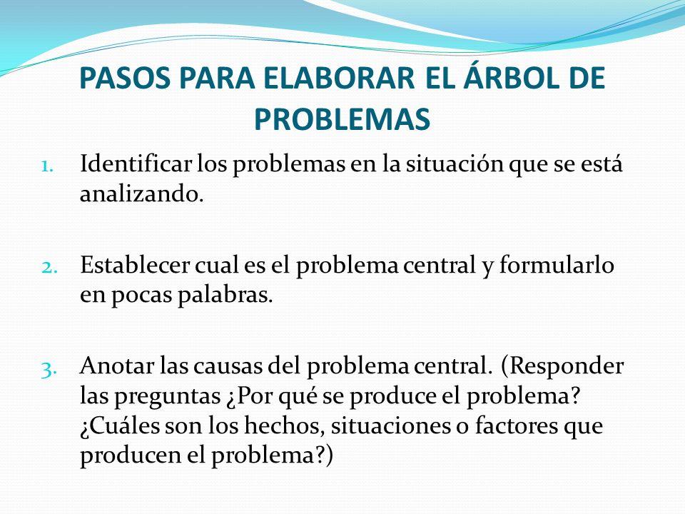 PASOS PARA ELABORAR EL ÁRBOL DE PROBLEMAS 4.Anotar los efectos provocados por el problema.