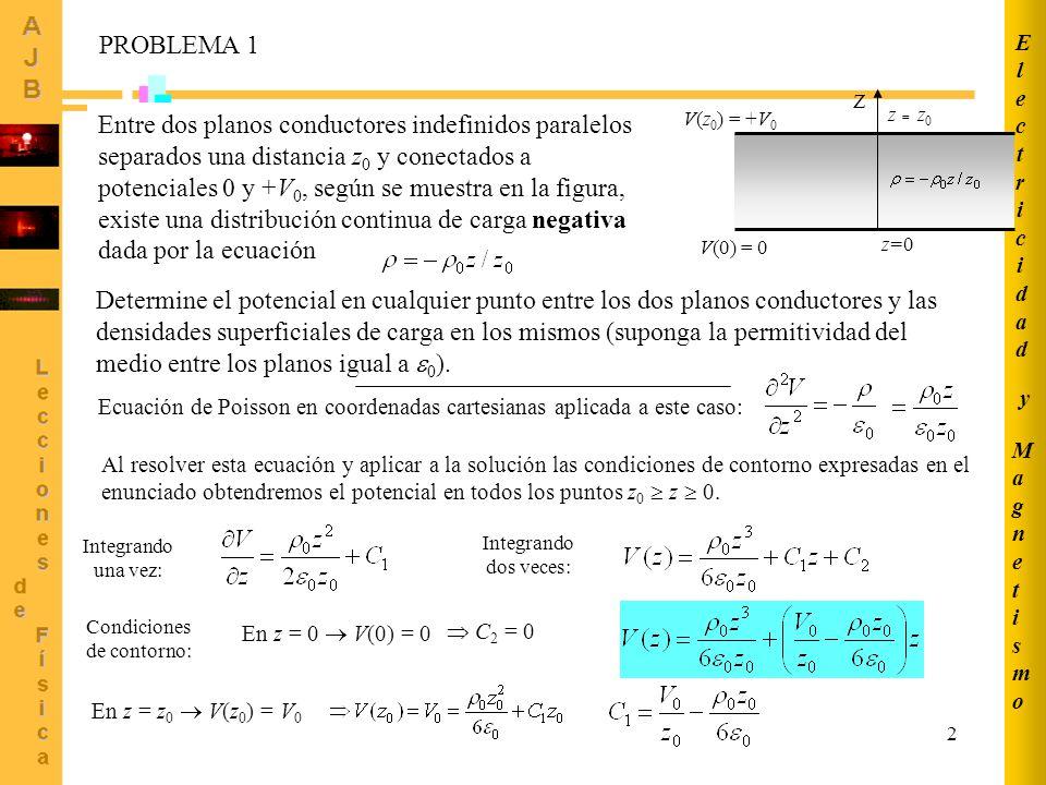 3 PROBLEMA 1 (Continuación) Densidad superficial de carga en los planos conductores: calculemos primero el campo eléctrico El campo eléctrico en la superficie de un conductor está dado en función de la densidad superficial de carga σ por: Plano inferior z = 0.