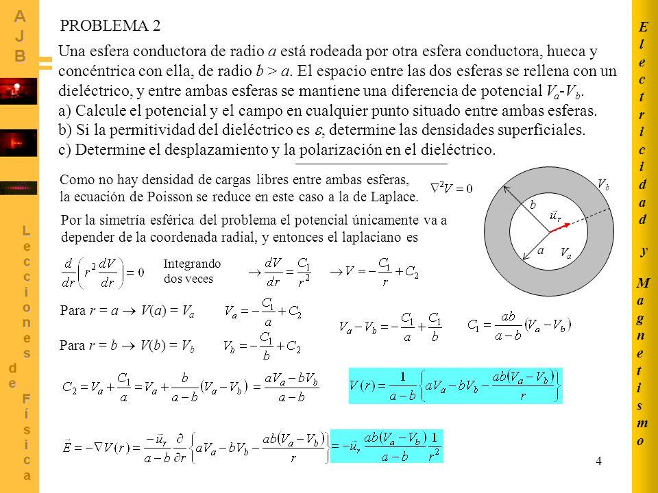 5 PROBLEMA 2 (Continuación) a b VaVa VbVb σaσa σbσb Relación entre campo y densidades superficiales de carga Si V a > V b (esfera interna positiva), como a < b σ a >0 σ b <0 Cálculo del desplazamiento.