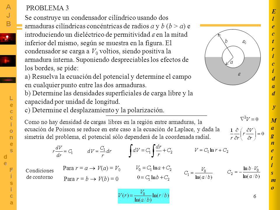 7 PROBLEMA 3 (Continuación) a b 0 Campo eléctrico Densidades superficiales de carga libre Tanto en la armadura interna como en la externa podemos distinguir dos zonas, la del vacío (I) y la del dieléctrico (II).