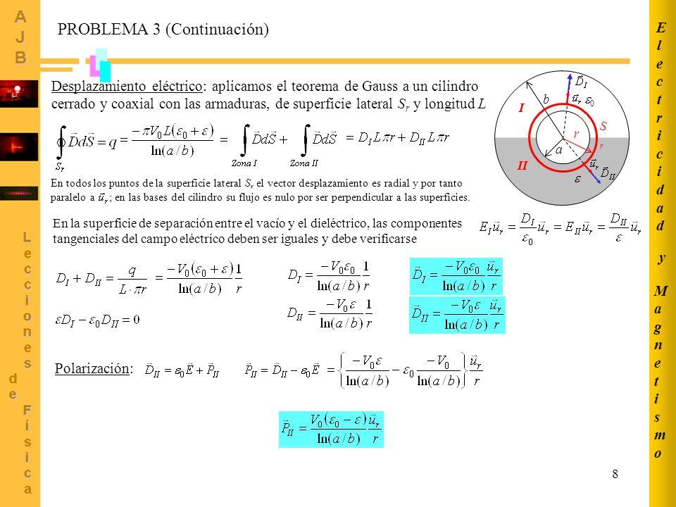 9 MagnetismoMagnetismo ElectricidadElectricidad y Dos esferas metálicas concéntricas de radios a y b (b > a) se conectan ambas a tierra y en el espacio comprendido entre ellas se coloca una distribución de carga de permitividad y densidad volumétrica de carga PROBLEMA 4 donde r representa la distancia radial desde el centro del sistema (b r a).