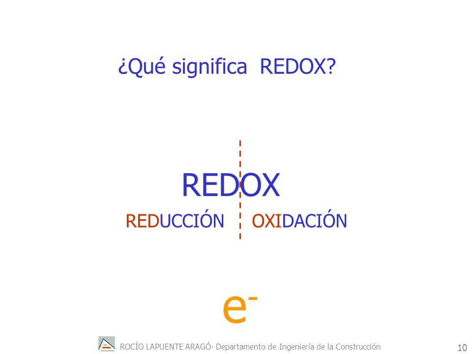 ROCÍO LAPUENTE ARAGÓ- Departamento de Ingeniería de la Construcción 11 Reacciones ácido base se caracterizan por ser procesos de intercambio de H + Reacciones redox se caracterizan por ser procesos de intercambio de electrones