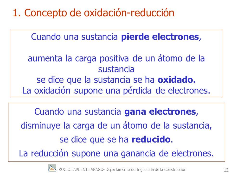ROCÍO LAPUENTE ARAGÓ- Departamento de Ingeniería de la Construcción 13 Aspectos básicos de oxidación - reducción La capacidad de determinadas compuestos para aceptar y donar electrones hace que puedan participar en las reacciones denominadas de oxidación-reducción.