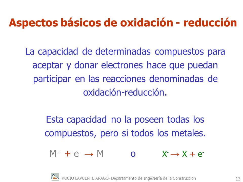 ROCÍO LAPUENTE ARAGÓ- Departamento de Ingeniería de la Construcción 14 Reacción de reducción M+M+ M FORMA OXIDADA X FORMA REDUCIDA X-X- Forma oxidada es la que posee menos electrones Forma reducida es la que posee más electrones se ganan electrones M+M+ M XX-X- e-e- e-e- La forma oxidada gana electrones y se reduce, pasa a la forma reducida