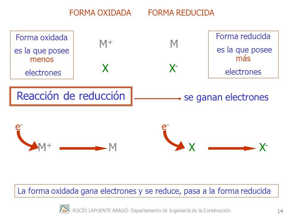 ROCÍO LAPUENTE ARAGÓ- Departamento de Ingeniería de la Construcción 15 Reacción de oxidación se pierden electrones M+M+ M X X-X- La forma reducida pierde electrones y se oxida, pasa a la forma oxidada e-e- e-e- e-e- M+M+ M FORMA OXIDADA X FORMA REDUCIDA X-X- Forma oxidada es la que posee menos electrones Forma reducida es la que posee más electrones