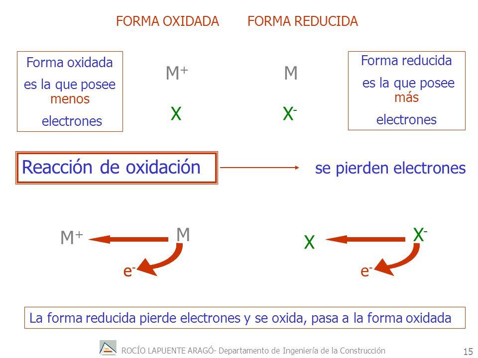 ROCÍO LAPUENTE ARAGÓ- Departamento de Ingeniería de la Construcción 16 Las sustancias con capacidad para ganar o perder electrones pueden pasar de la una forma oxidada a una reducida o viceversa, una de estas formas es capaz de ganar electrones, la otra es capaz de perderlos.