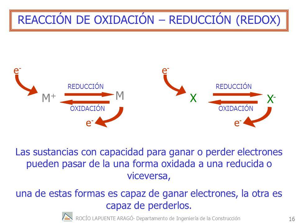 ROCÍO LAPUENTE ARAGÓ- Departamento de Ingeniería de la Construcción 17 REACCIÓN DE OXIDACIÓN – REDUCCIÓN (REDOX) INTERCAMBIO DE ELECTRONES ENTRE ESPECIES DIFERENTES M+M+ M e-e- X-X- X + e-e- + M: especie que se oxida.