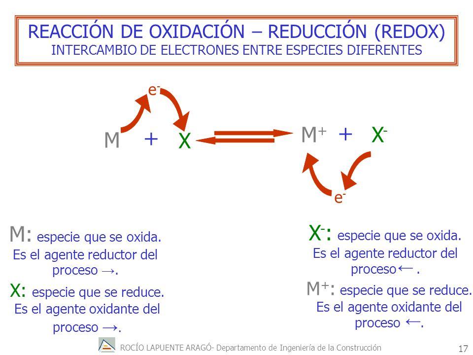 ROCÍO LAPUENTE ARAGÓ- Departamento de Ingeniería de la Construcción 18 2e - Ejemplos: 1º)Zn + Cu +2 Zn +2 + Cu 2º)Fe 2 O 3 (s) + 3CO(g) 2Fe(s) + 3CO 2 (g) 3º) Cl 2 + H 2 O » HCl + HClO Zn + Cu 2+ Zn 2+ + Cu