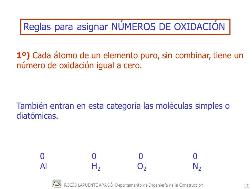 ROCÍO LAPUENTE ARAGÓ- Departamento de Ingeniería de la Construcción 21 2º) Para iones monoatómicos, el número de oxidación es igual a la carga del ion.