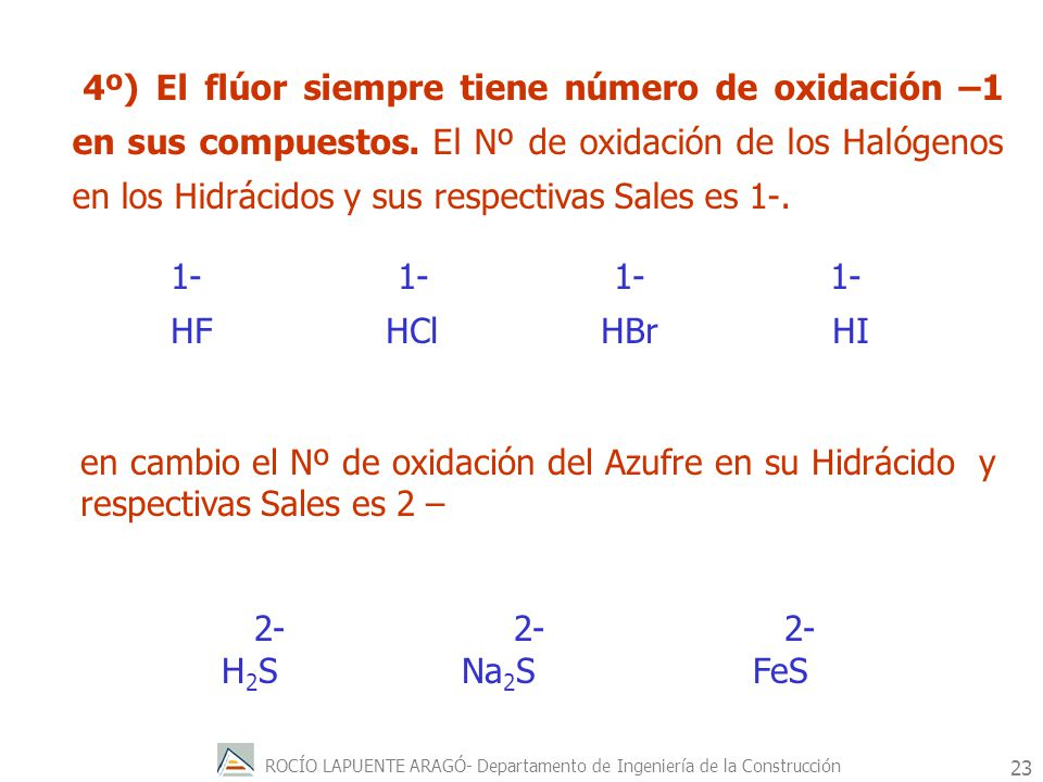 ROCÍO LAPUENTE ARAGÓ- Departamento de Ingeniería de la Construcción 24 5º) El Cl, Br y I siempre tienen números de oxidación –1 en compuestos, excepto cuando se combinan con oxígeno y fluor.