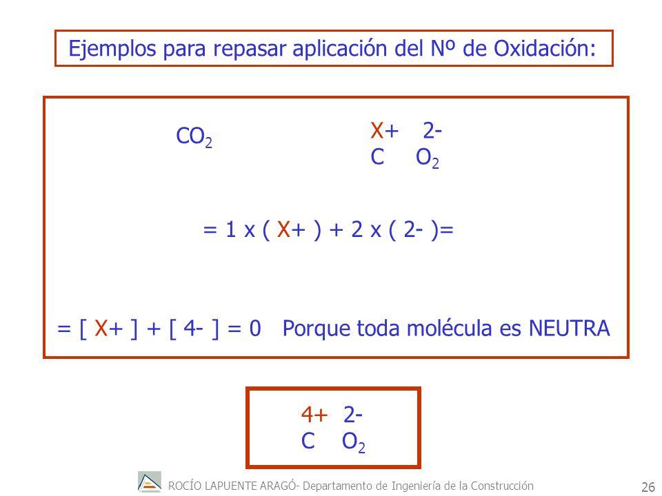 ROCÍO LAPUENTE ARAGÓ- Departamento de Ingeniería de la Construcción 27 3+ 2- Fe 2 O 3 = 2 x ( 3+ ) + 3 x ( 2- ) = [ 6+ ] + [ 6- ] = 0 2+ 2- Ca S = 1 x ( 2+ ) + 1 x ( 2- ) = [ 2+ ] + [ 2- ] = 0