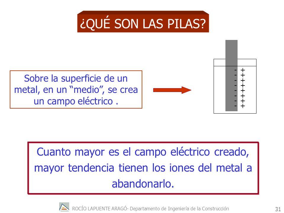ROCÍO LAPUENTE ARAGÓ- Departamento de Ingeniería de la Construcción 32 No se comporta igual el zinc en agua, que en una disolución de iones Cu 2+ El Zn se polariza.