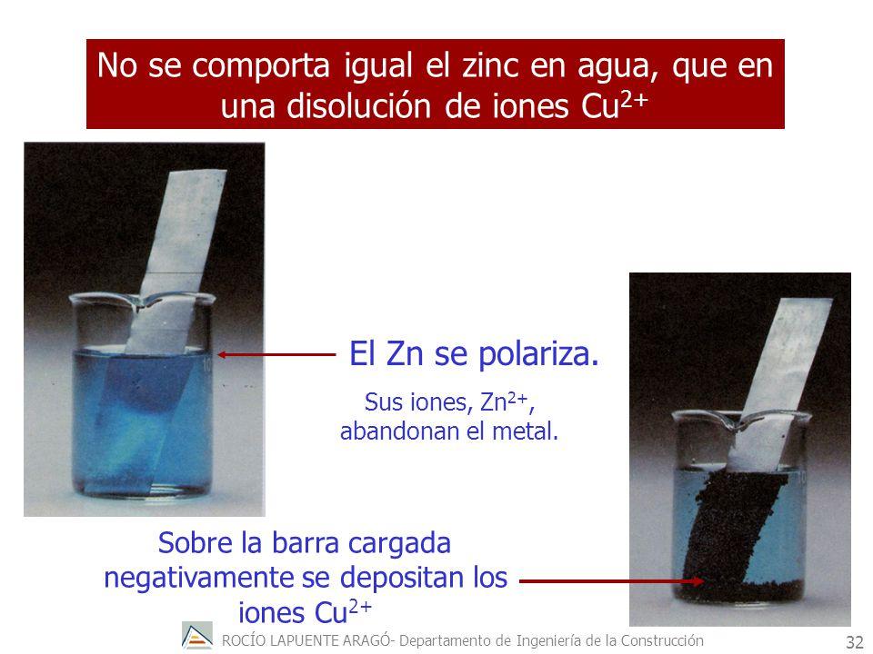 ROCÍO LAPUENTE ARAGÓ- Departamento de Ingeniería de la Construcción 33 Cuando la energía que se libera en una reacción redox espontánea se emplea para llevar a cabo un trabajo eléctrico: Tenemos una pila e-e-