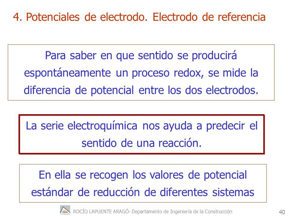 ROCÍO LAPUENTE ARAGÓ- Departamento de Ingeniería de la Construcción 41 M M n+ + ne - Medidos frente al electrodo normal de hidrógeno.