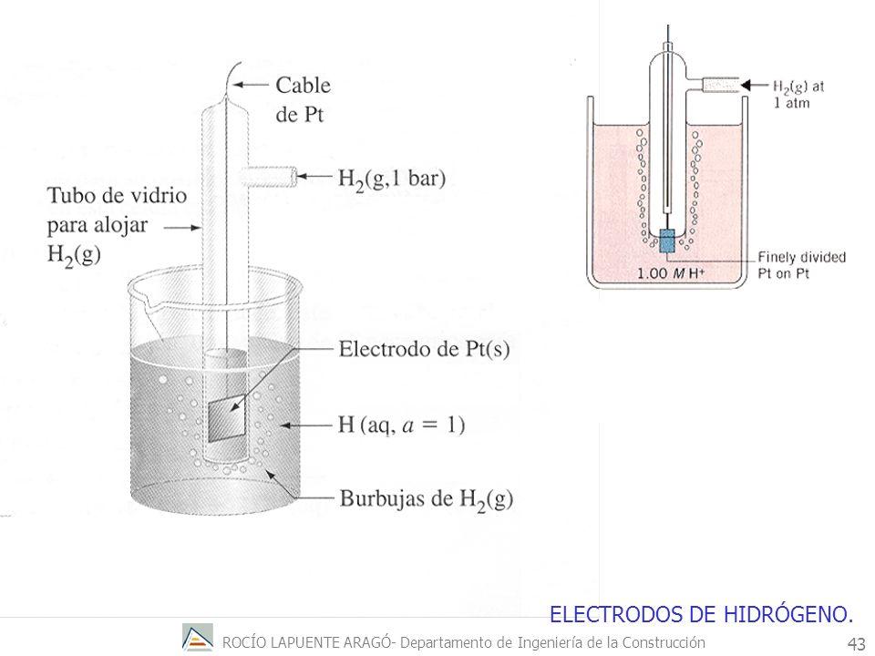 ROCÍO LAPUENTE ARAGÓ- Departamento de Ingeniería de la Construcción 44 CALOMELANOS ELECTRODOS DE REFERENCIA