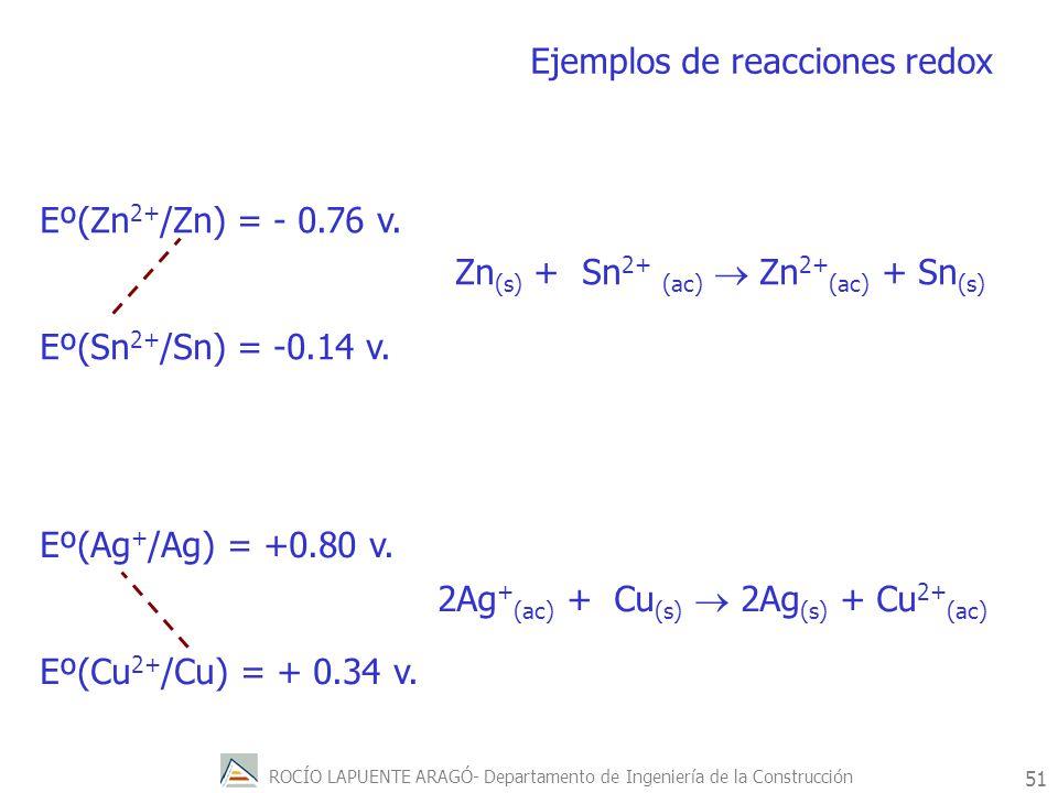 ROCÍO LAPUENTE ARAGÓ- Departamento de Ingeniería de la Construcción 52 Ejemplos de reacciones redox Reducción de un óxido metálico con carbono C (s) + 2CuO (s) 2Cu (s) + CO 2 (g) Reducción del óxido férrico con aluminio (aluminotermia) Fe 2 O 3(s) + Al (s) Fe (s) + Al 2 O 3(s) Eº(Cu 2+ /Cu) = 0.34 v.