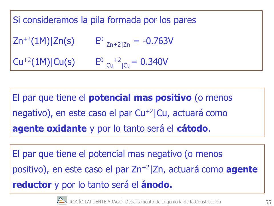 ROCÍO LAPUENTE ARAGÓ- Departamento de Ingeniería de la Construcción 56 Zn Zn +2 + 2e - Ánodo Cu +2 + 2e - Cu Cátodo ---------------------------- Zn + Cu +2 Zn +2 + Cu Pila electroquímica E 0 pila = E 0 cátodo - E 0 ánodo = = E 0 Cu +2 |Cu - E 0 Zn+2|Zn = = 0.340V – (-0.763V) = 1.103V Asi,
