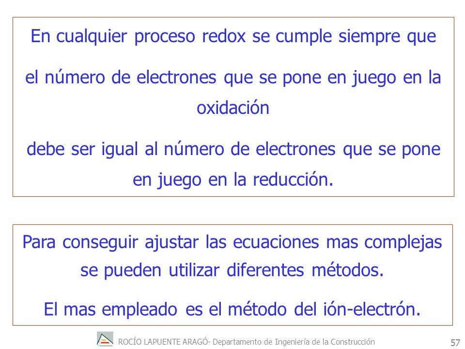 ROCÍO LAPUENTE ARAGÓ- Departamento de Ingeniería de la Construcción 58 Una reacción rédox puede ajustarse siguiendo los siguientes pasos: 1.- Localiza las especies que cambian de estado de oxidación y escribe las dos semirreacciones.