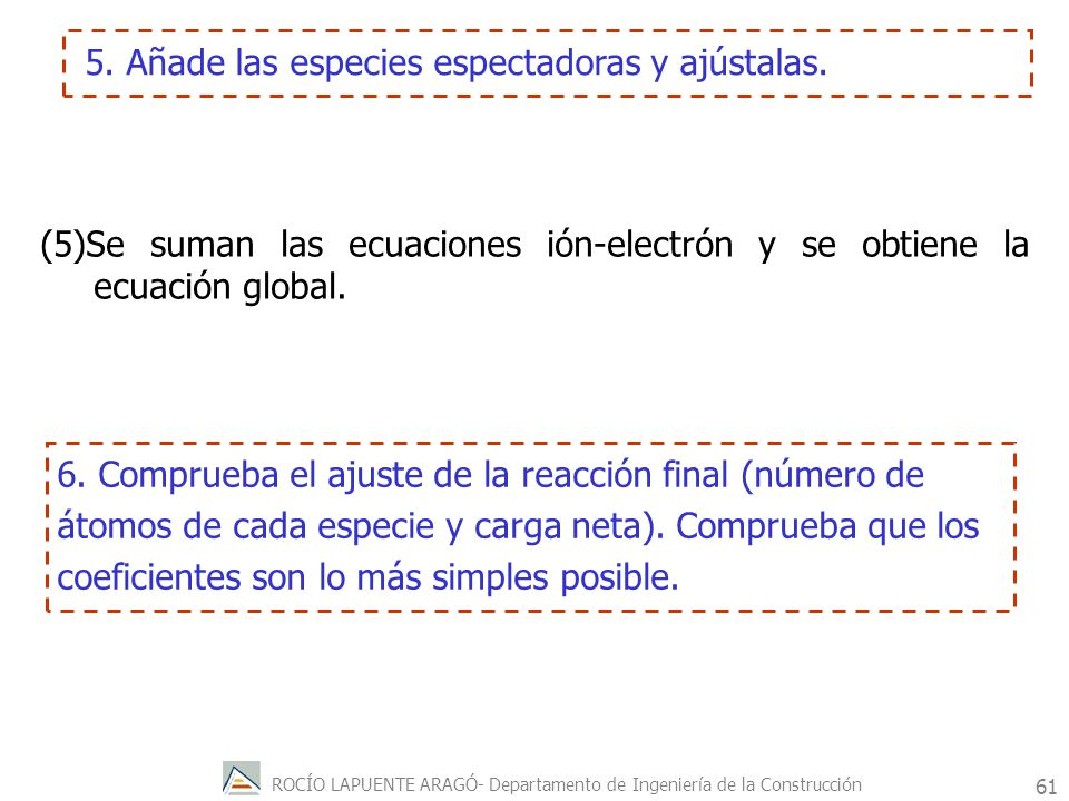 ROCÍO LAPUENTE ARAGÓ- Departamento de Ingeniería de la Construcción 62 1.- Ajusta las siguientes ecuaciones: a)ClO - (aq) + CrO 2 - (aq) » CrO 4 2- (aq) + Cl - (aq) ( medio básico ).
