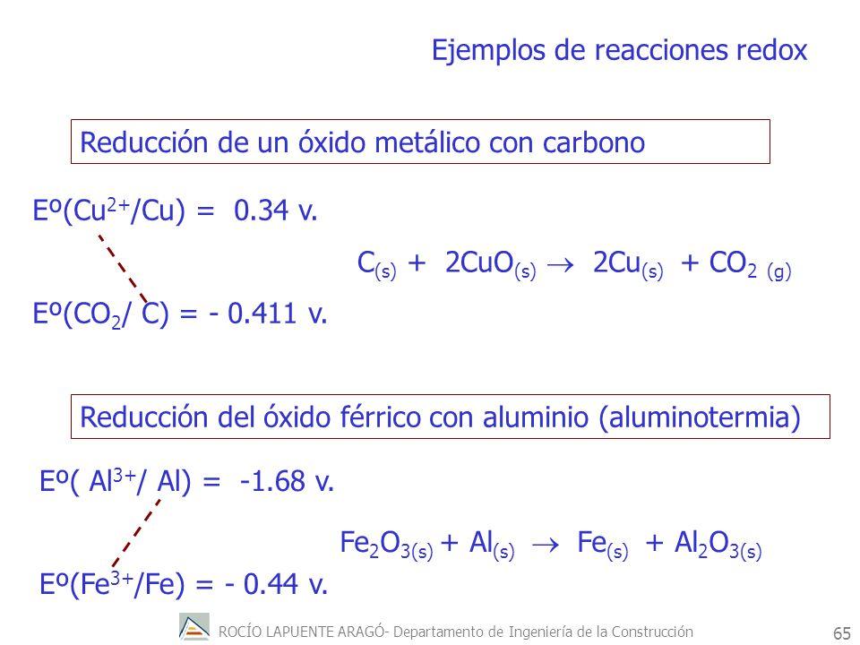 ROCÍO LAPUENTE ARAGÓ- Departamento de Ingeniería de la Construcción 66 C (s) + 2CuO (s) 2Cu (s) + CO 2 (g) Fe 2 O 3(s) + Al (s) Fe (s) + Al 2 O 3(s)