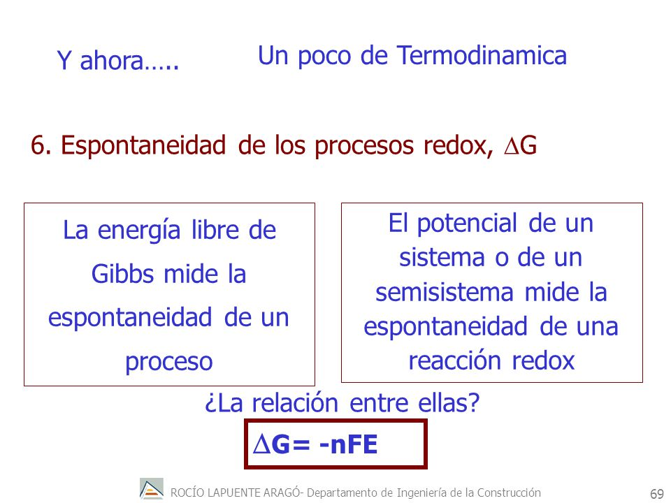 ROCÍO LAPUENTE ARAGÓ- Departamento de Ingeniería de la Construcción 70 G= -nFE n es el número de electrones intercambiados F es la constante de Faraday (cantidad de carga eléctrica de un mol de electrones) 96.500 culombios/ mol e - Tanto n como F son valores positivos Un valor de potencial positivo Valor de energía libre negativo PROCESO ESPONTANEO DE REDUCCIÓN