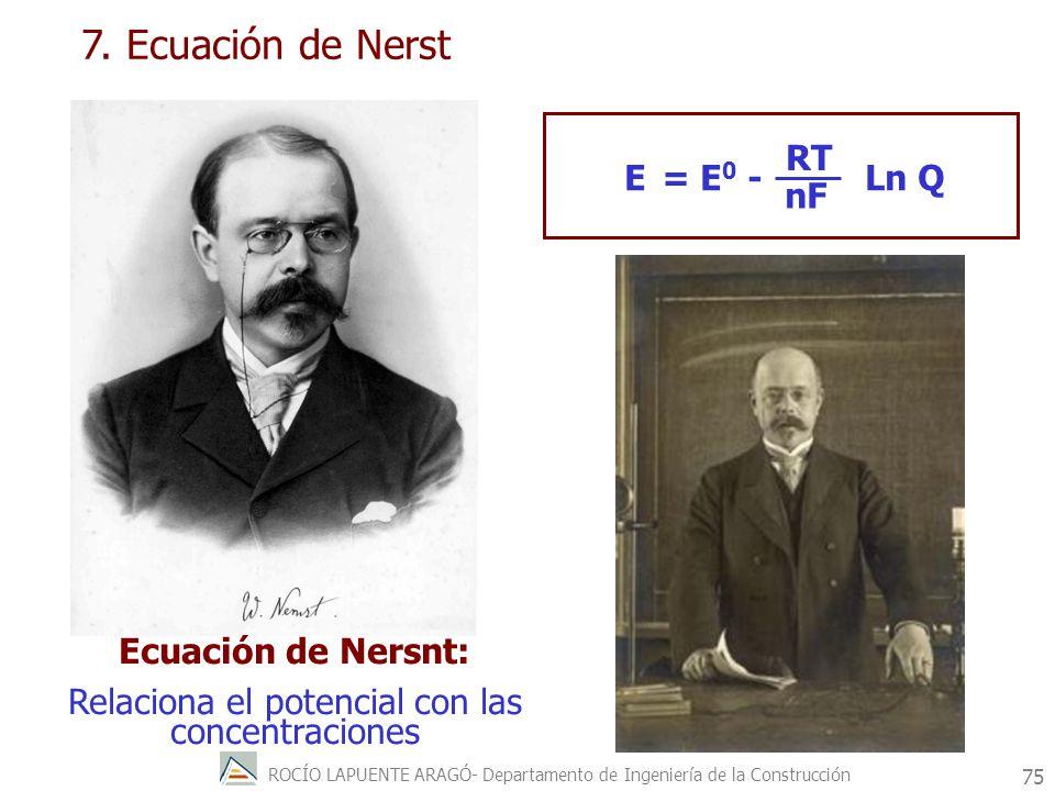 ROCÍO LAPUENTE ARAGÓ- Departamento de Ingeniería de la Construcción 76 E= E 0 - Ln Q RT nF Si lo pasamos a logaritmos decimales, y consideramos el proceso a tamperatura ambiente (298ºK) E= E 0 - lg Q 0,059 n Ecuación que se usa normalmente
