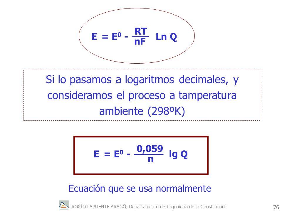 ROCÍO LAPUENTE ARAGÓ- Departamento de Ingeniería de la Construcción 77 En condiciones estandar la concentración de las especies iónicas es 1M y el potencial de pila, E 0 pila, se calcularia: E 0 pila = E 0 cátodo - E 0 ánodo = -0.250 V – (-0.277 V) = 0.027 V Tomemos como ejemplo la pila formada por los pares: Co +2 /Co E o (Co +2 /Co) = –0.277 V Ánodo Agente reductor.