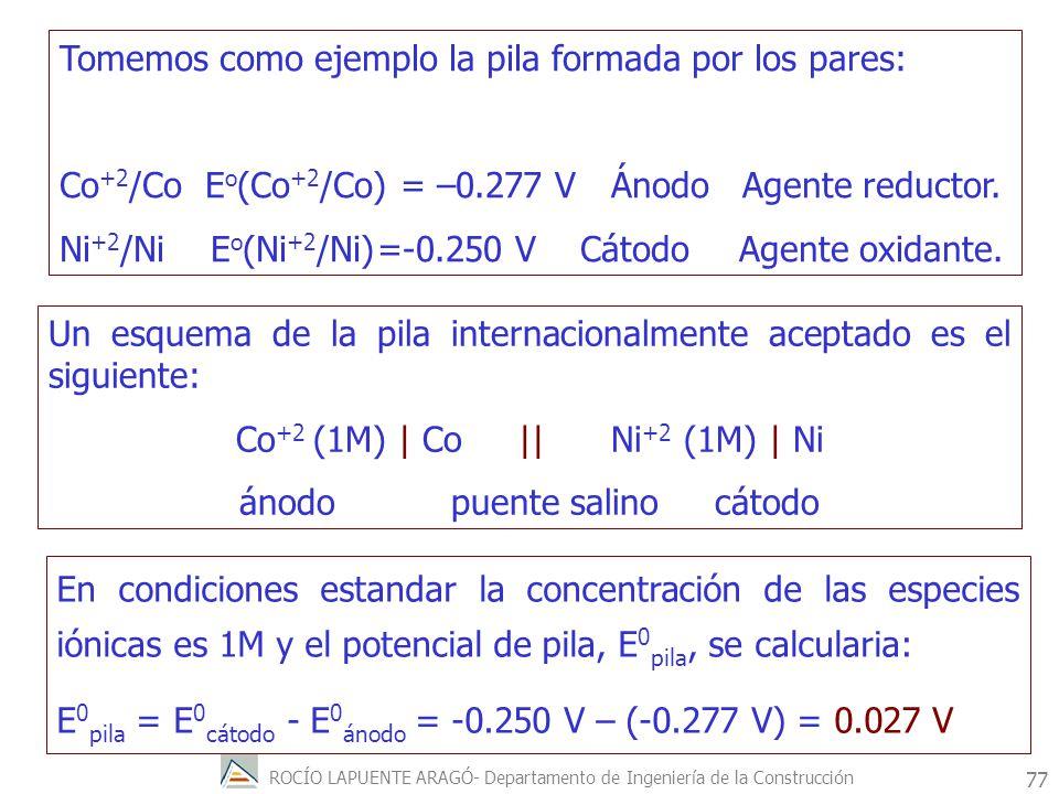 ROCÍO LAPUENTE ARAGÓ- Departamento de Ingeniería de la Construcción 78 La reacción es espontánea y tendría lugar de la siguiente manera: Co + Ni +2 Co +2 + Ni G = -n F E 0 pila = - (2 mol e - x 96485 C/mol e - x 0.027 V) = - 5210,19Kj Espontánea Pero… si las concentraciones de las especies iónicas no fuesen 1M, por ejemplo Co +2 (1M) | Co || Ni +2 (0.01M) | Ni ¿seguiría siendo expontánea la reacción.