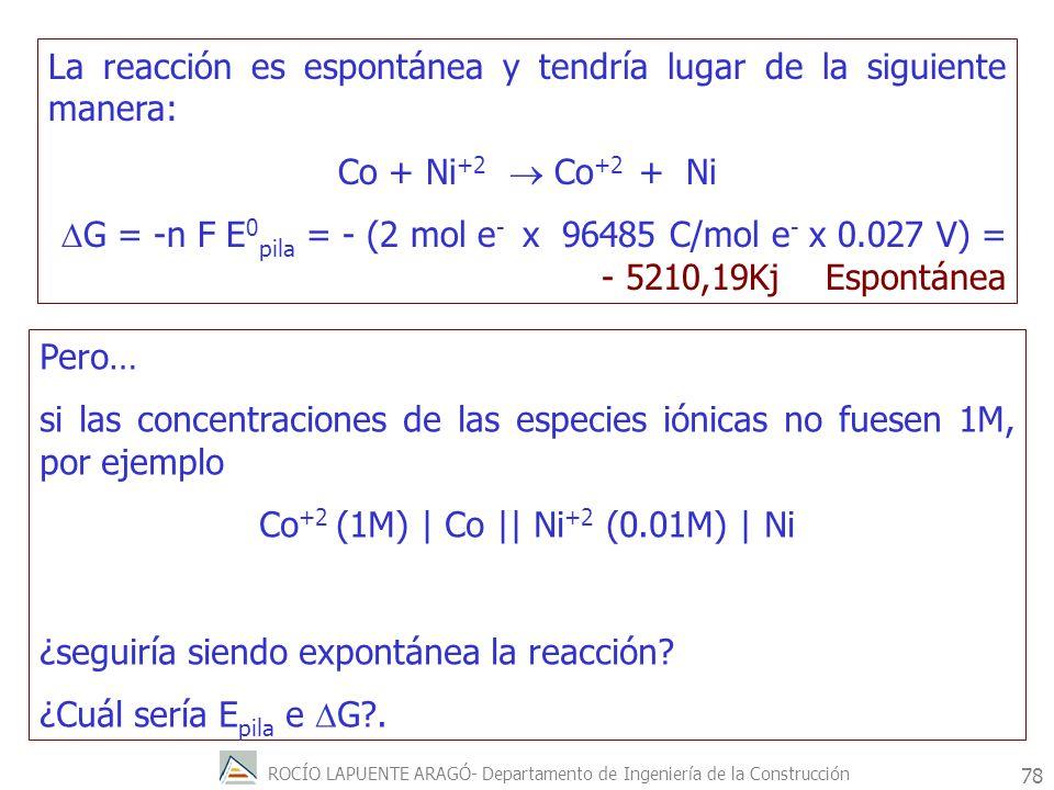 ROCÍO LAPUENTE ARAGÓ- Departamento de Ingeniería de la Construcción 79 Si aplicamos la ecuación de Nerst: E pila =E 0 pila -0.059/n log = E 0 pila -0.059/n log = = 0.027 V – 0.059/2 log = -0.032 V G = -n F E 0 pila = 5210,19Kj NO ESPONTÁNEA.