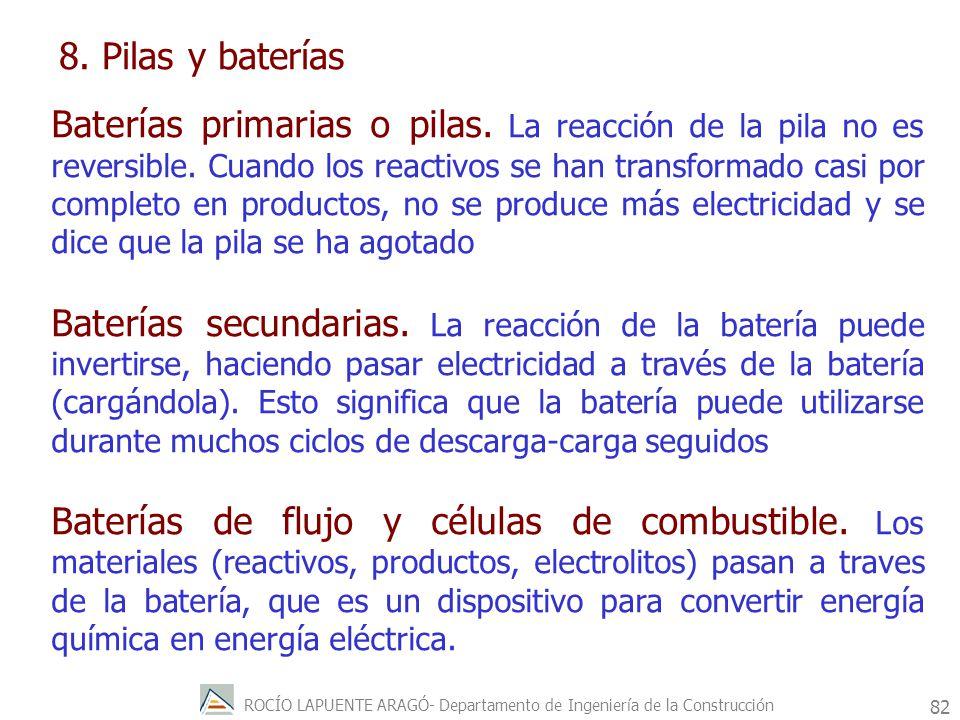 ROCÍO LAPUENTE ARAGÓ- Departamento de Ingeniería de la Construcción 83 Pila de Leclanche (pila seca) Es la pila más habitualmente usada.