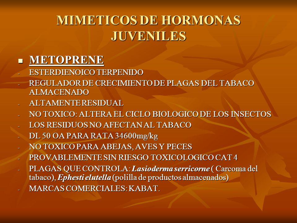 INHIBIDORES HORMONALES TEBUFENOZIDE TEBUFENOZIDE - BEZOHIDROXIDO - ACTUA POR INGESTION Y POR CONTACTO - SOLO AFECTA LARVAS DE LEPIDOPTEROS - ALTAMENTE ESPECIFICO - IMITA LA HORMONA NATURAL DE LAS ORUGAS 20- HIDROXIECDIZONA - SE RECOMIENDA EL AGREGADO DE UN TENSOACTIVO HUMECTANTE AL 0.25% - DL 50 OA PARA RATAS 5000mg/kg - NO MUTOGENICO - NO ONCOGENICO - NO NEUMOTOXICO - NO TOXICO PARA AVES, ABEJAS Y PECES - MINIMOS RIESGOS PARA EL HUMANO Y EL MEDIO AMBIENTE - PRODUCTO PROBABLEMENTE TOXICOLOGICO: CAT4 - PLAGAS QUE CONTROLA: Allabama argillacea (oruga de la s hojas), Cidya pomonella (carpocapsa), Tuta absoluta (polilla del tomate) - MARCAS COMERCIALES: CONFIRM 2F