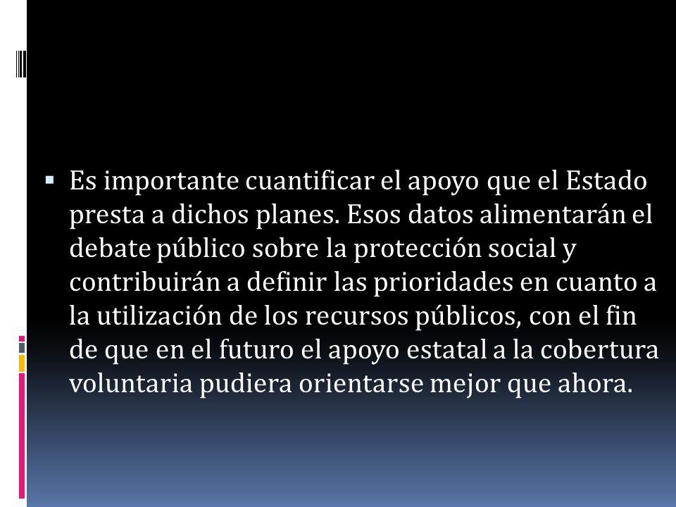 El Estado puede promover los planes de micro seguro de varias formas: a.