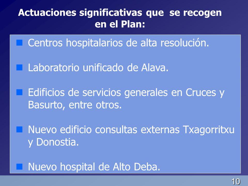 11 Actuaciones significativas que se recogen en el Plan: nAmpliación número de camas: 224-300 nNuevo Centro Vasco de Trasfusiones y Tejidos.