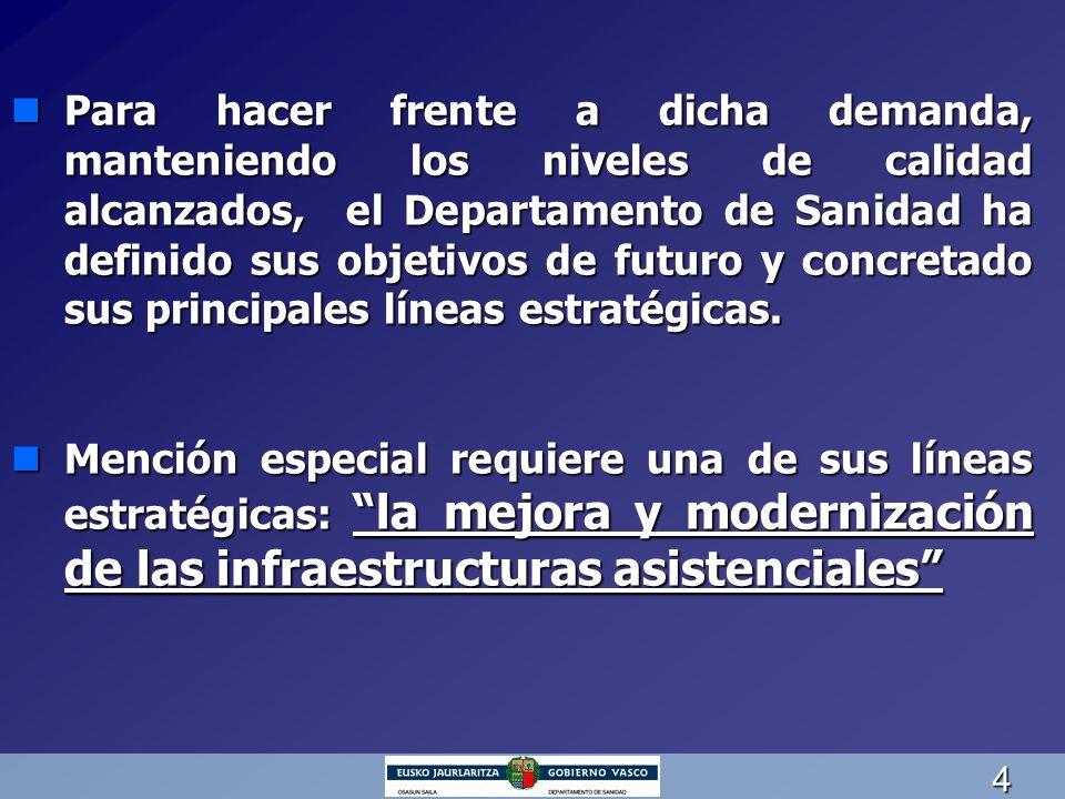 5 nPara su desarrollo el Consejo de Gobierno ha aprobado hoy: Plan de Modernización y Adecuación de Infraestructuras y Equipamientos del Sistema Sanitario Público Vasco