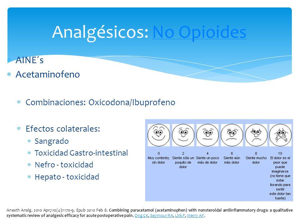 Opioides Combinaciones Dependencia Elección: Inicio © WHO 2010