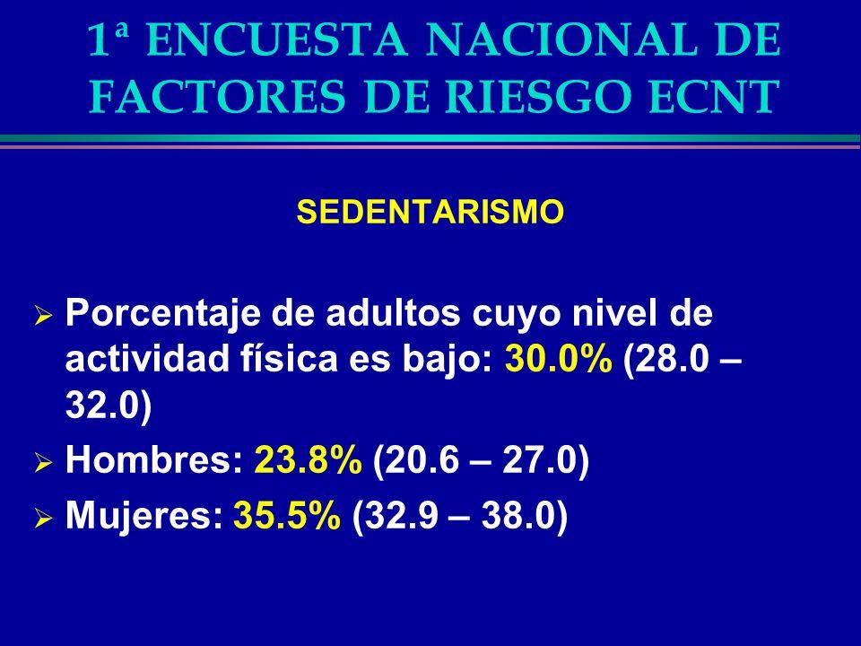 1ª ENCUESTA NACIONAL DE FACTORES DE RIESGO ECNT SOBREPESO / OBESIDAD Porcentaje de adultos obesos (IMC 30 kg/m2): 23.7% Promedio de perímetro de cintura: 88.4cm