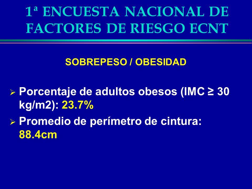 1ª ENCUESTA NACIONAL DE FACTORES DE RIESGO ECNT PRESIÓN ARTERIAL ELEVADA Porcentaje de adultos con presión arterial elevada (PAS 140 y/o PAD 90 mmHg o en tratamiento medicamentoso por hipertensión arterial): 34.0% Porcentaje de adultoscon presión arterial elevada (PAS 160 y/o PAD 100 mmHg ó en tratamiento medicamentoso por hipertensión arterial): 23.1%