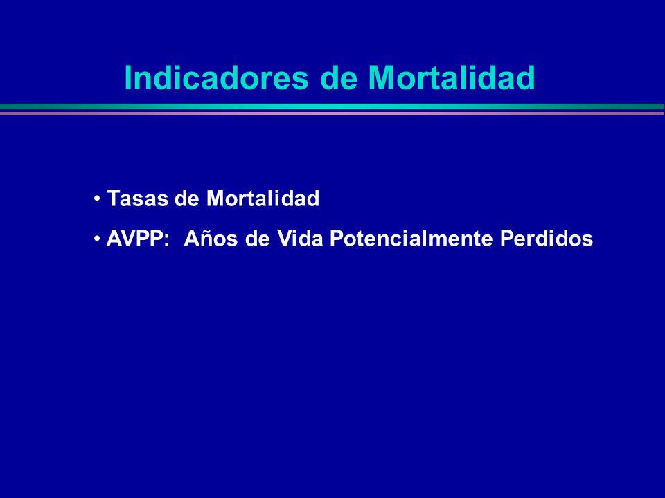 Tasas de Mortalidad l Tasa bruta de Mortalidad = Número de defunciones x 1000 Pob Total a ½ de año T y L l Tasa de Mortalidad por causa= Número de defunciones por ECV x 100000 Pob.