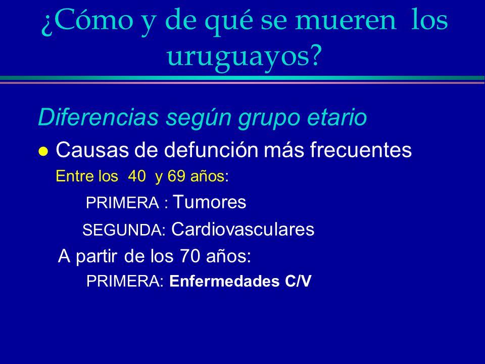 ¿Cómo y de qué se mueren los uruguayos.