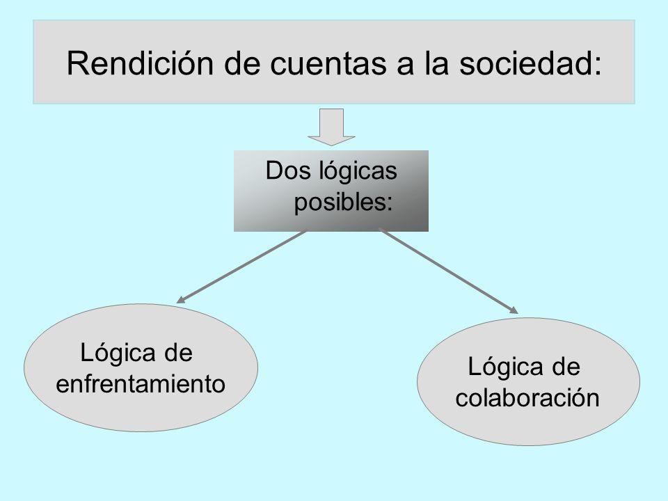 Lógica de enfrentamiento: El profesor: alumno, familia y autoridades educativas.