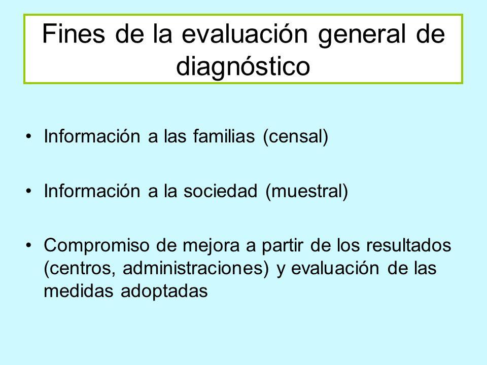 Los recursos necesarios Coste aplicación LOE y objetivos españoles y europeos.