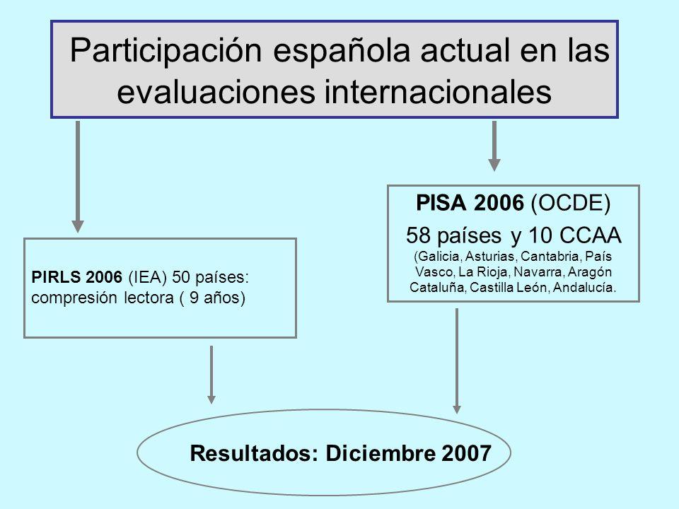 Los resultados educativos españoles. ¿De dónde venimos?