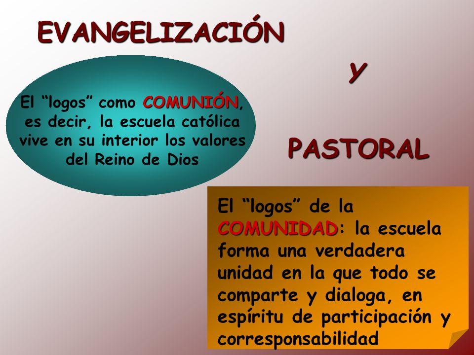 EVANGELIZACIÓN TESTIMONIO El logos como TESTIMONIO, es decir, la escuela católica sirve con amor a los hermanos.