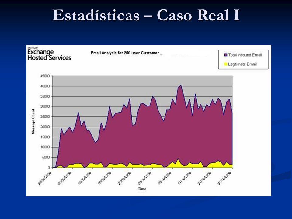 Estadísticas – Caso Real II