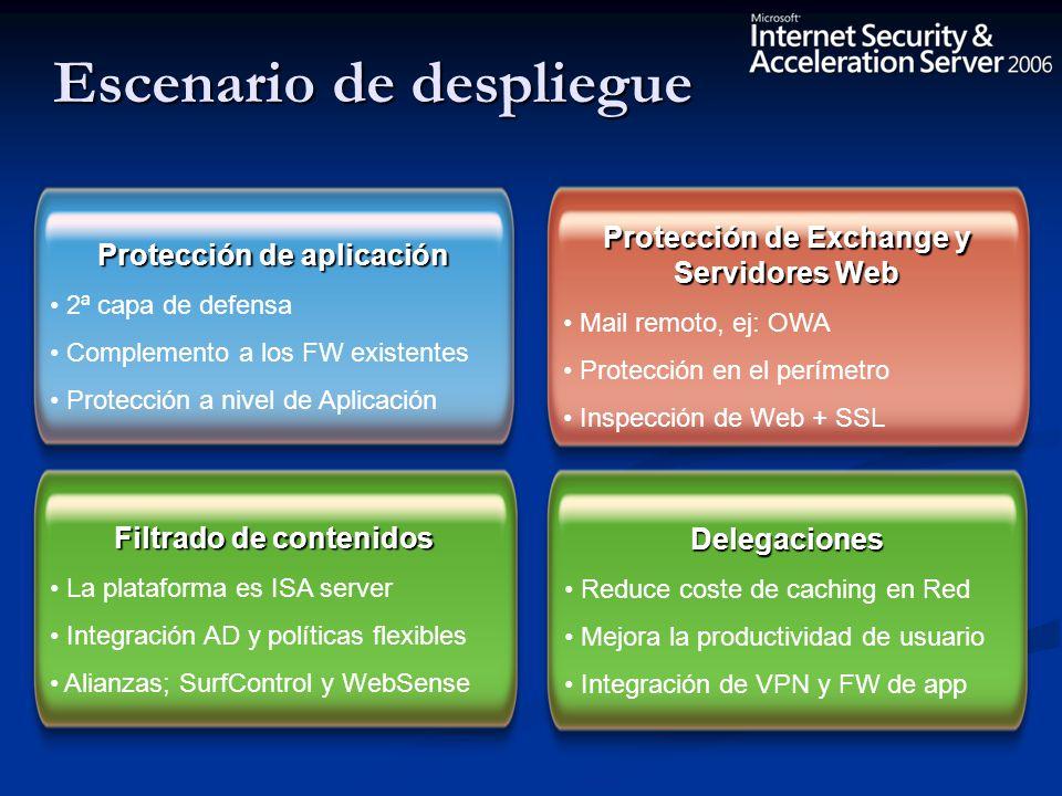 2ª capa de defensa FW nivel aplicación VPN firewalled a nivel aplicación Redes de cuarentena Segmentación de la Red múltiple Cualquier topología, cualquier política DMZ_1 Internet VPN ISA 2006 Red A DMZ_n CorpNet_1 CorpNet_n WiFi Red de área local Protección a nivel Aplicación