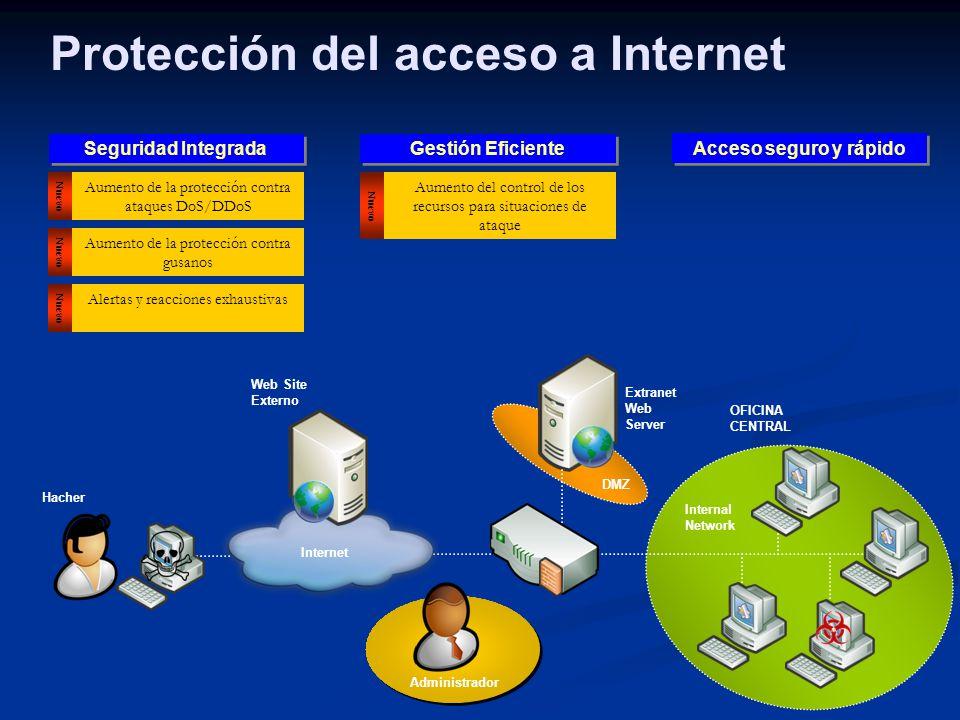 WiFi Network para externos Internet WiFi Network para internos Protegiendo conexiones WiFi