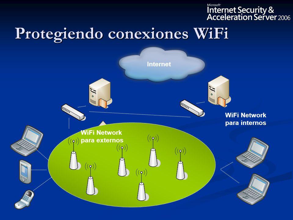 MS Exchange ActiveSync RPC/HTTP OWA OMA Servidores Web Conversión de links absolutos Autenticación de usuarios Anónimos, básicos, integrados AD, Certificados, Radius, SecureID, Formularios Publicación de servicios